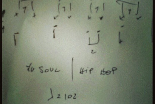 Groove foundations, nu soul - hip hop ' in between the cracks' drum loop hiphop